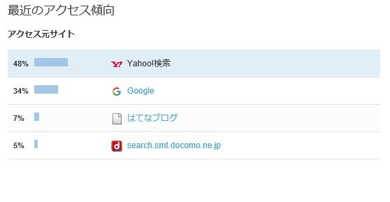 f:id:miyazaki_tomo:20170510152129j:plain