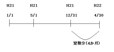 f:id:miyazaki_tomo:20170522170800j:plain