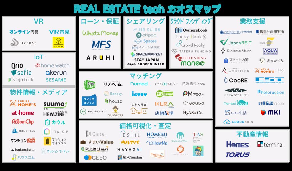 f:id:miyazawataichi:20170902191256p:plain
