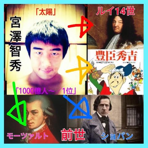 f:id:miyazawatomohide:20170217211433j:image