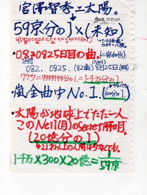 f:id:miyazawatomohide:20200604011727j:image