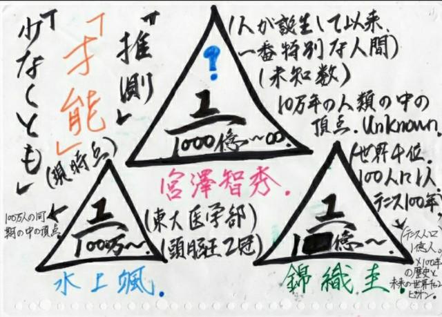 f:id:miyazawatomohide:20200604170233j:image
