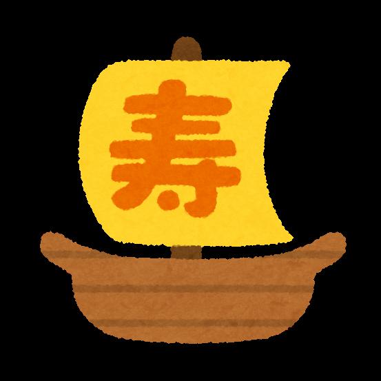 f:id:miyazono-9ran:20190428101331p:plain