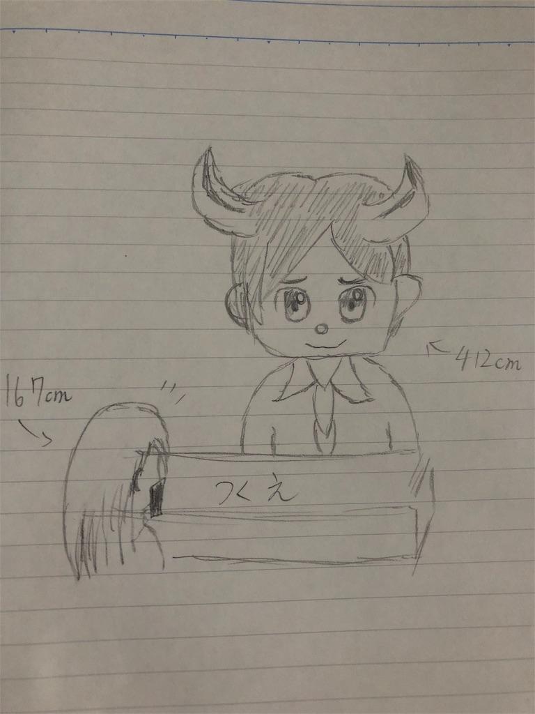 f:id:miyazono-9ran:20190429190922j:image
