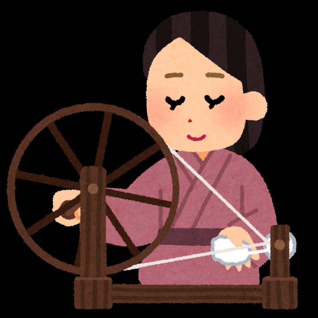 f:id:miyazono-9ran:20190509193152p:image