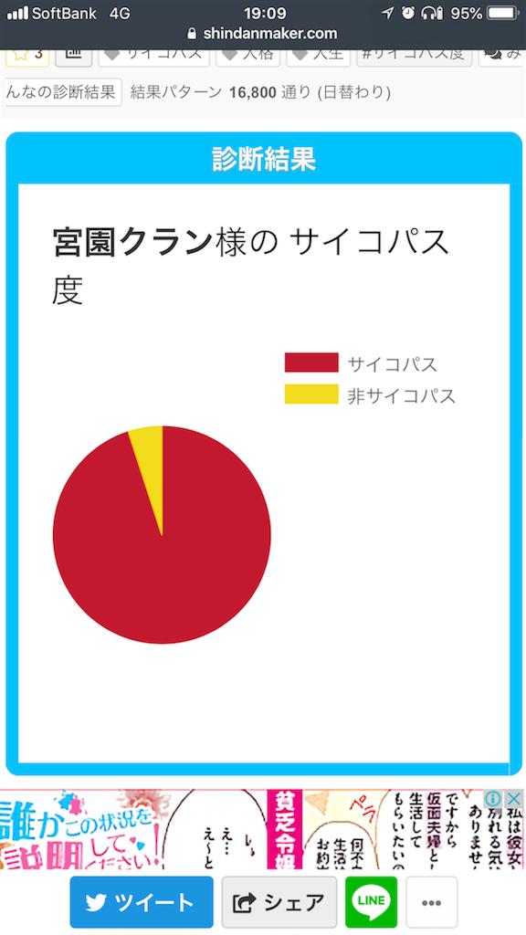 f:id:miyazono-9ran:20190620124743p:image