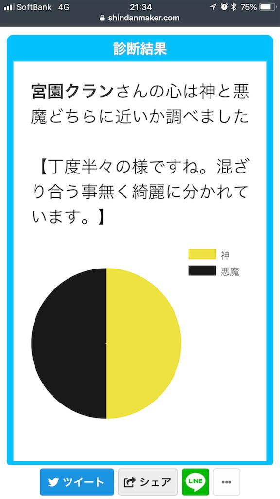 f:id:miyazono-9ran:20190719232850p:image
