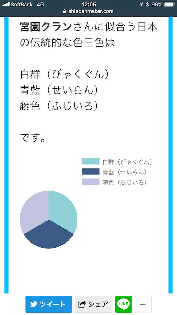 f:id:miyazono-9ran:20190912232938p:image