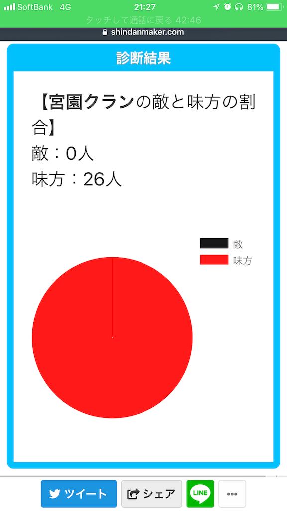 f:id:miyazono-9ran:20190927165637p:image