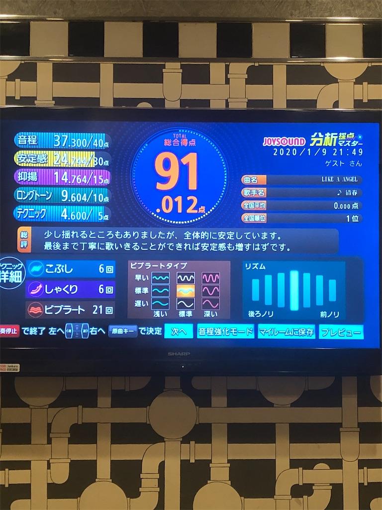 f:id:miyazono-9ran:20200110122221j:image
