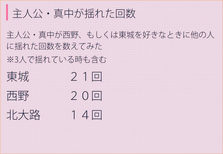f:id:miyocco:20170516005342p:plain