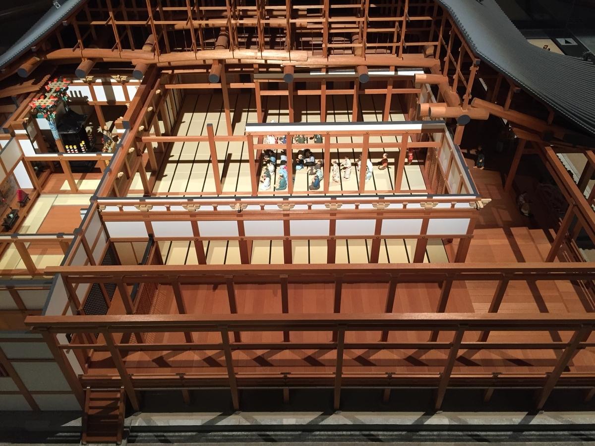 屋根が取り払われ、内部も観察できる本願寺模型