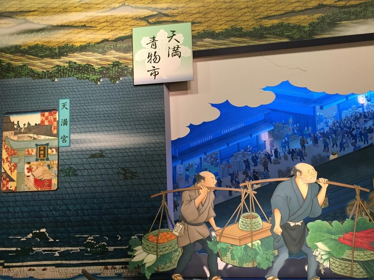 天満青物市場の浮世絵
