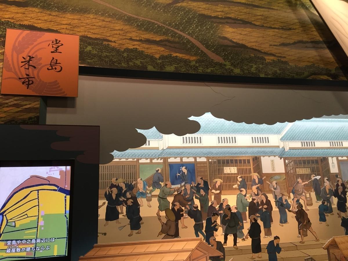 堂島米市の浮世絵