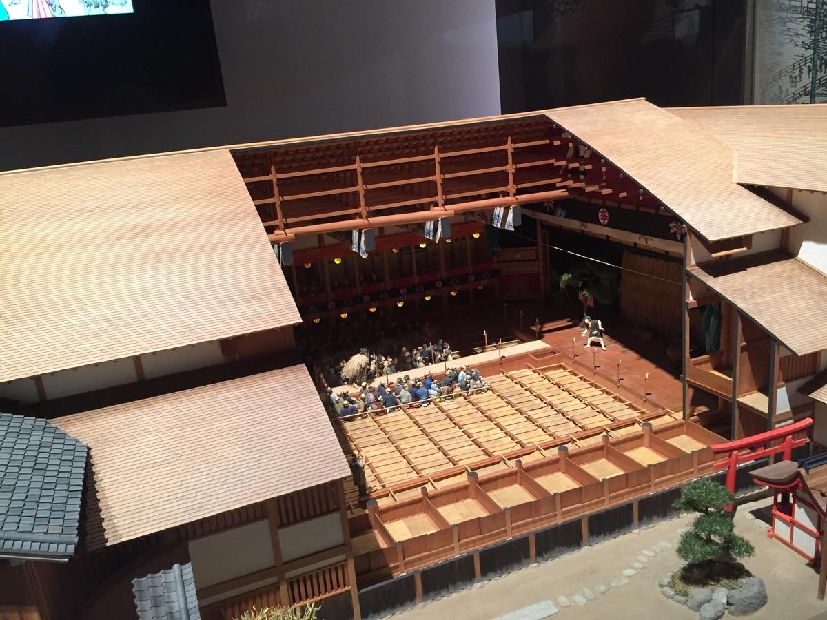 屋根の一部が取り除かれ、内部がみえる芝居小屋の模型