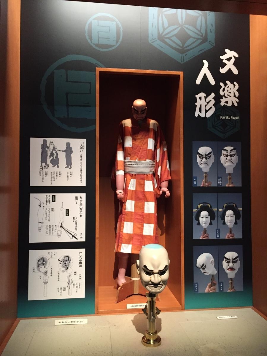 文楽人形の操作方法の展示