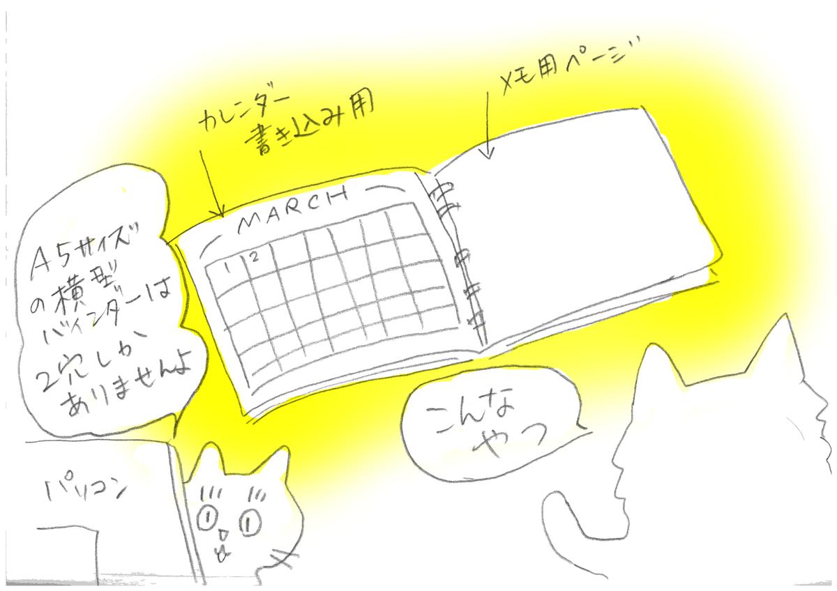 A5サイズの横開き手帳の絵。横でパソコンを使いながらA5の横開きは2穴のしかないよと猫が言っている