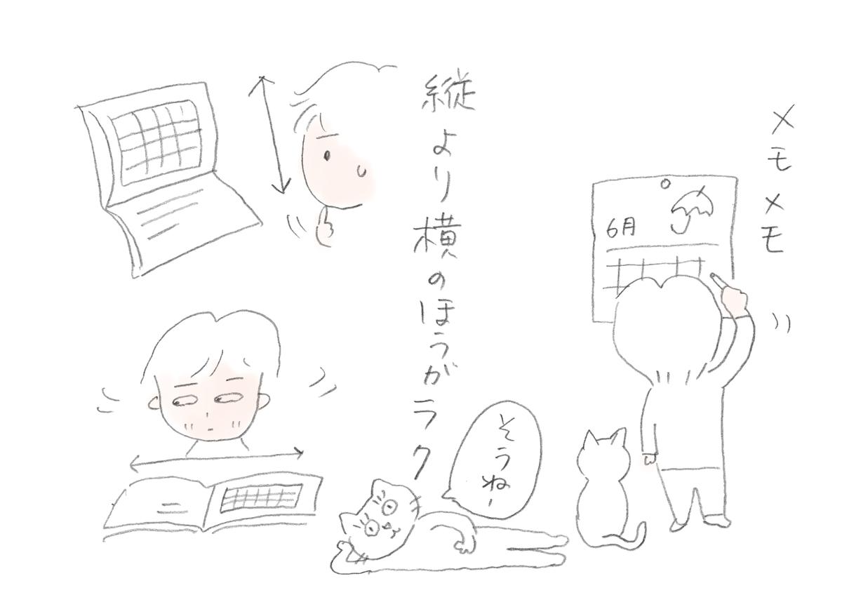 カレンダーに書き込む後ろ姿と縦の視線の動きと横の視線の動きで横の方がラクと書いてあり、横になった猫がそうねと言っている