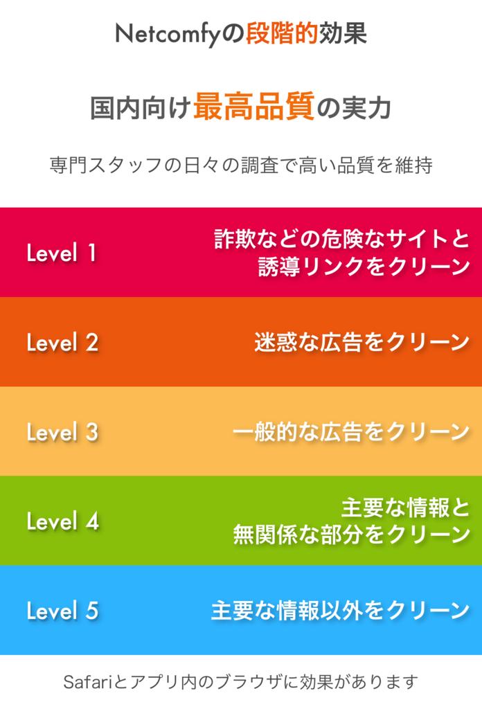 f:id:miyoshi-3-aya:20181005085225j:plain