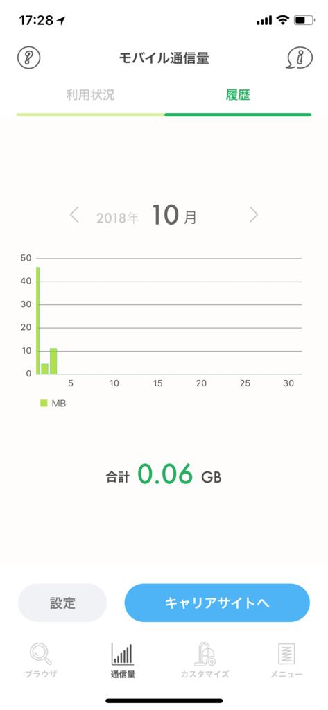 f:id:miyoshi-3-aya:20181005085950j:plain