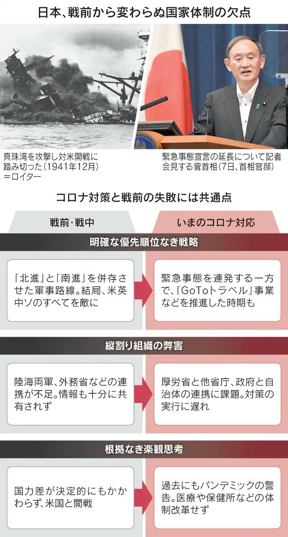 f:id:miyoshi_s:20210511180117p:plain