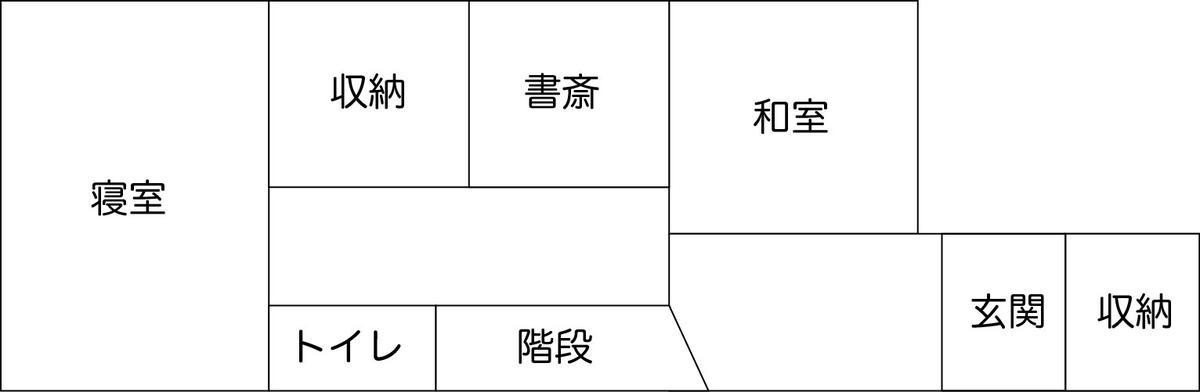 f:id:miyubon:20210227221901j:plain
