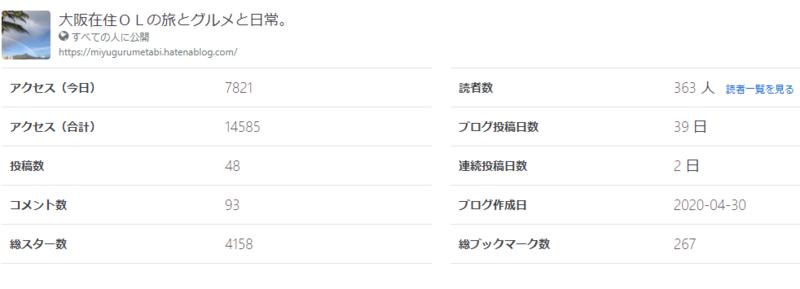 f:id:miyugurumetabi:20200718150303p:plain