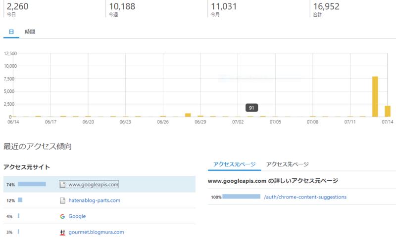 f:id:miyugurumetabi:20200718150309p:plain