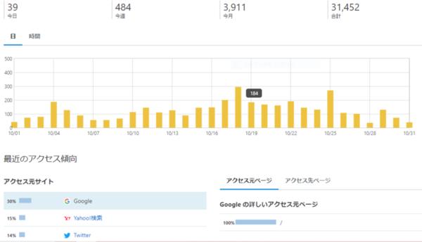 f:id:miyugurumetabi:20201031163816p:plain