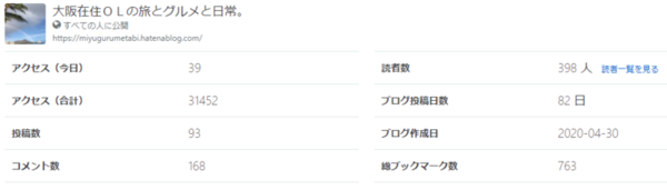 f:id:miyugurumetabi:20201031163845p:plain