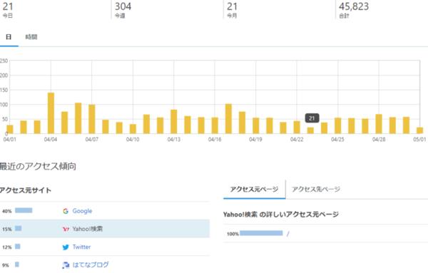 f:id:miyugurumetabi:20210501132039p:plain
