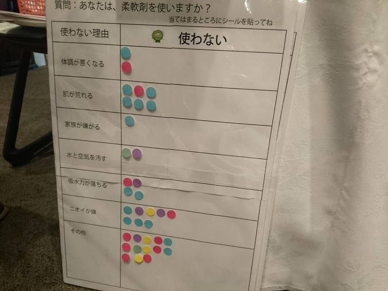 f:id:miyuki1967:20181126111720j:image:w450