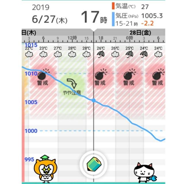 f:id:miyuki1967:20190628094407j:plain:w450
