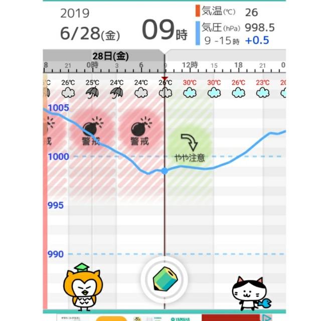 f:id:miyuki1967:20190628094414j:plain:w450