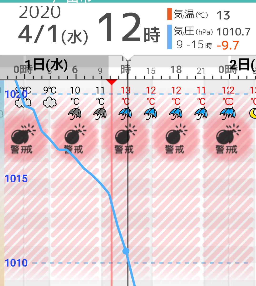 f:id:miyuki1967:20200401113357p:plain:w450