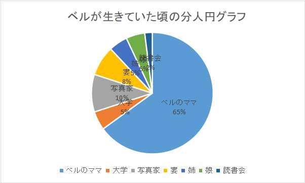 f:id:miyuki_sato:20210109192702j:plain
