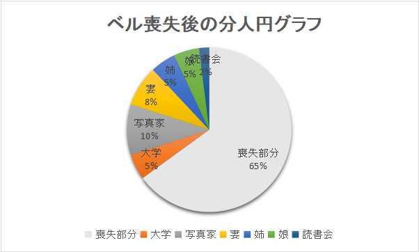f:id:miyuki_sato:20210109192858j:plain