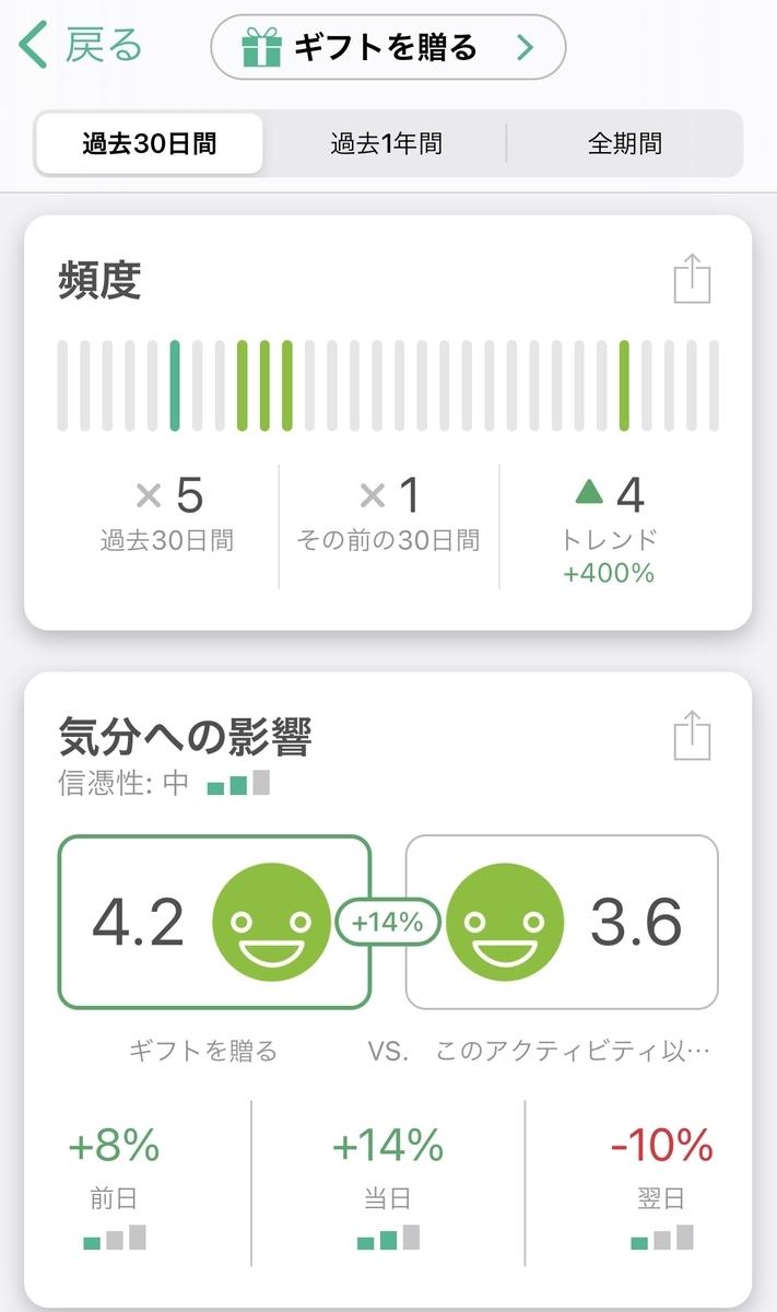 f:id:miyuki_sato:20210424162035j:plain