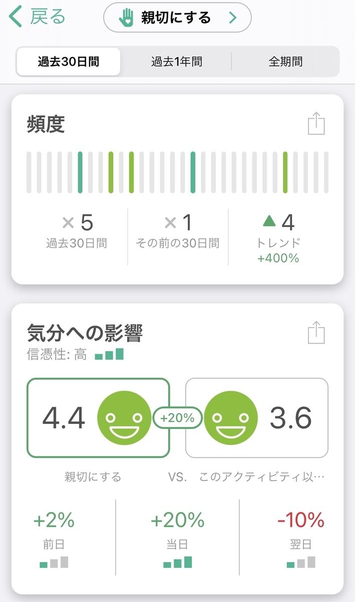 f:id:miyuki_sato:20210424162204j:plain