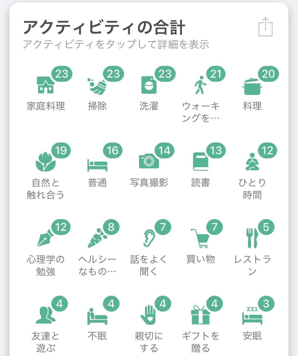 f:id:miyuki_sato:20210424163502j:plain