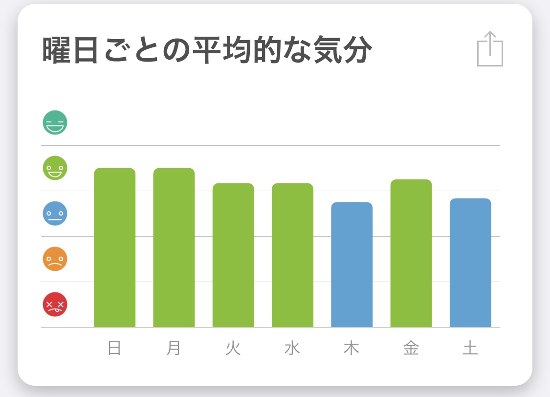 f:id:miyuki_sato:20210424164413j:plain