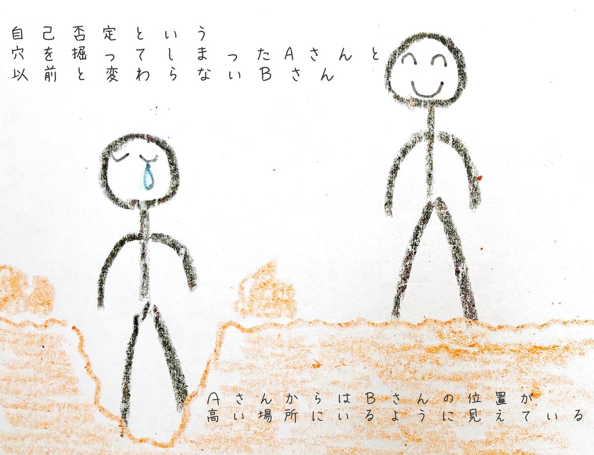f:id:miyuki_sato:20210712093116j:plain