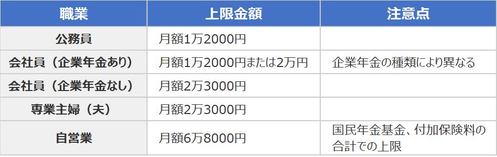 f:id:miyukicpa:20200921222813p:plain
