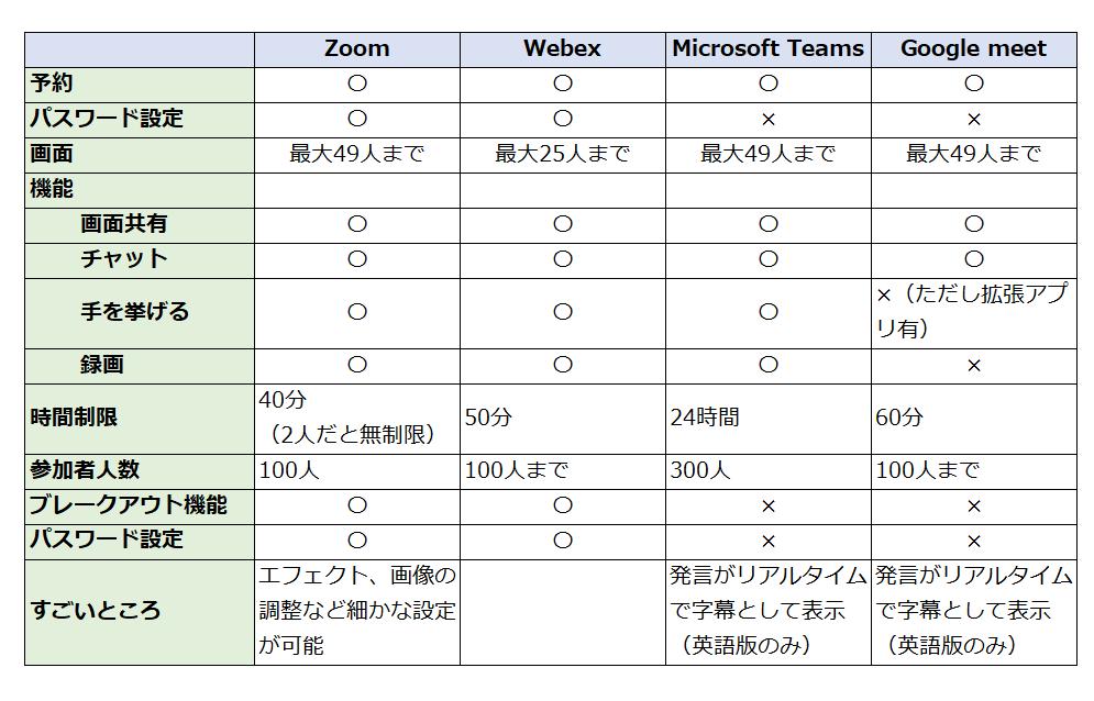 f:id:miyukicpa:20201011223050p:plain