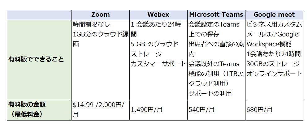 f:id:miyukicpa:20201011225016p:plain