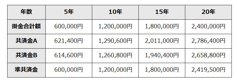 f:id:miyukicpa:20201108194952p:plain