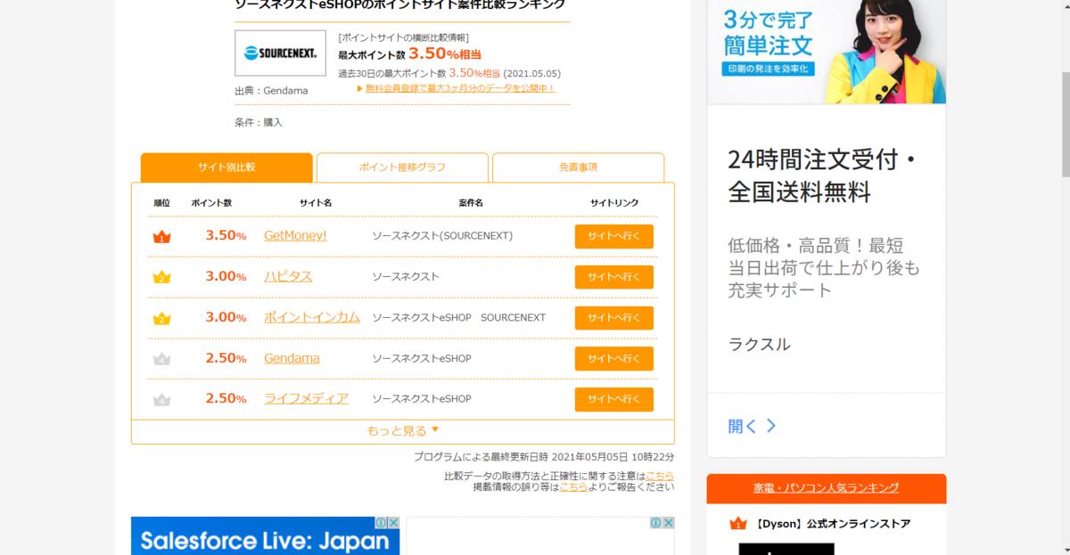 f:id:miyukicpa:20210522102556p:plain