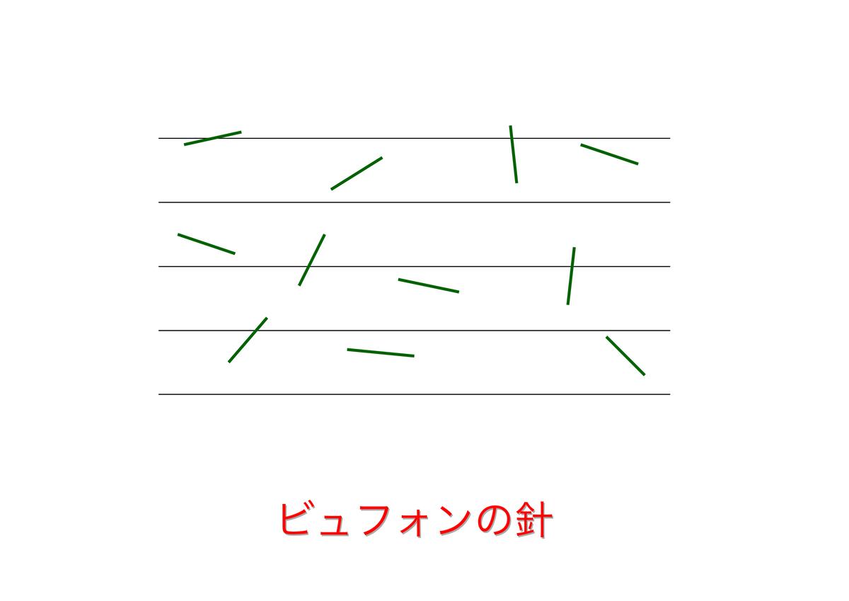 f:id:miyukie33ok:20210416081653p:plain