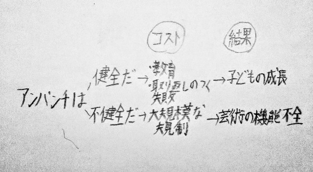 f:id:miyukiyasmaro:20190831191841j:image