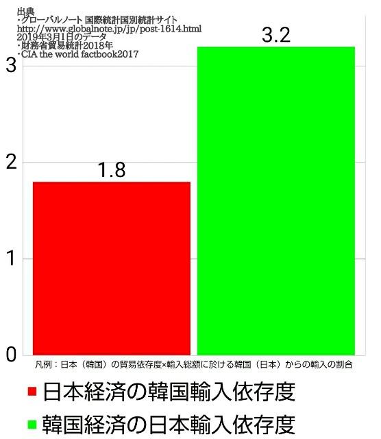 f:id:miyukiyasmaro:20190907174146j:image